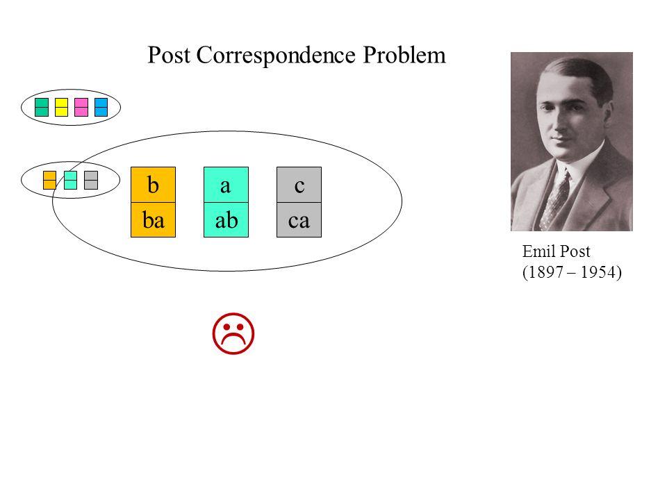 b a ab c ca Emil Post (1897 – 1954) Post Correspondence Problem