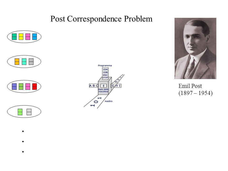 Emil Post (1897 – 1954) Post Correspondence Problem......