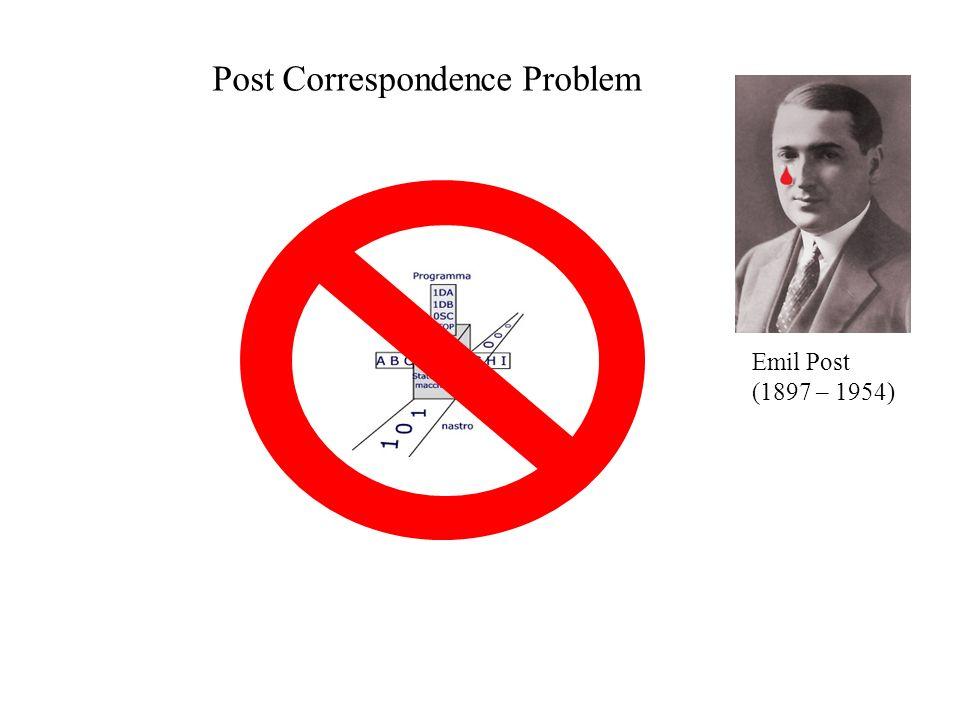 Emil Post (1897 – 1954) Post Correspondence Problem
