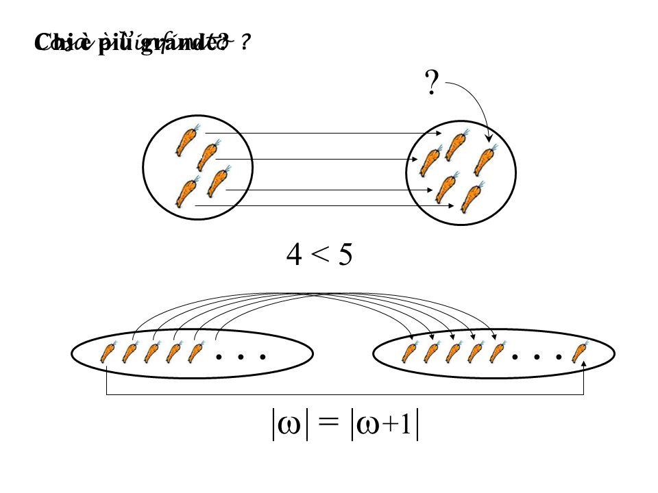 | | = | +1 | Cosa è linfinito .