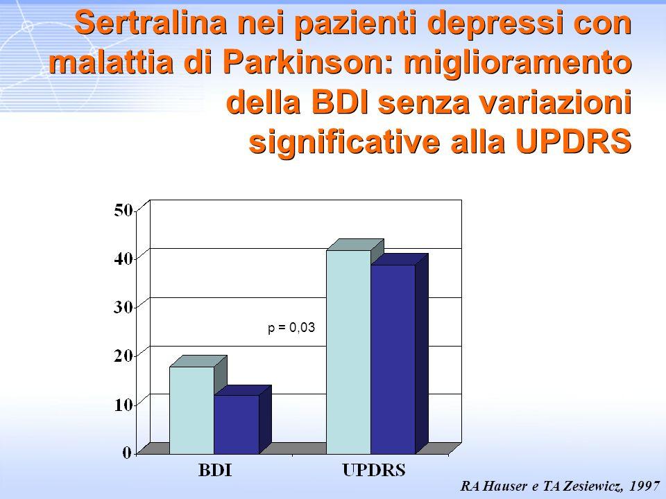 Sertralina nei pazienti depressi con malattia di Parkinson: miglioramento della BDI senza variazioni significative alla UPDRS p = 0,03 RA Hauser e TA