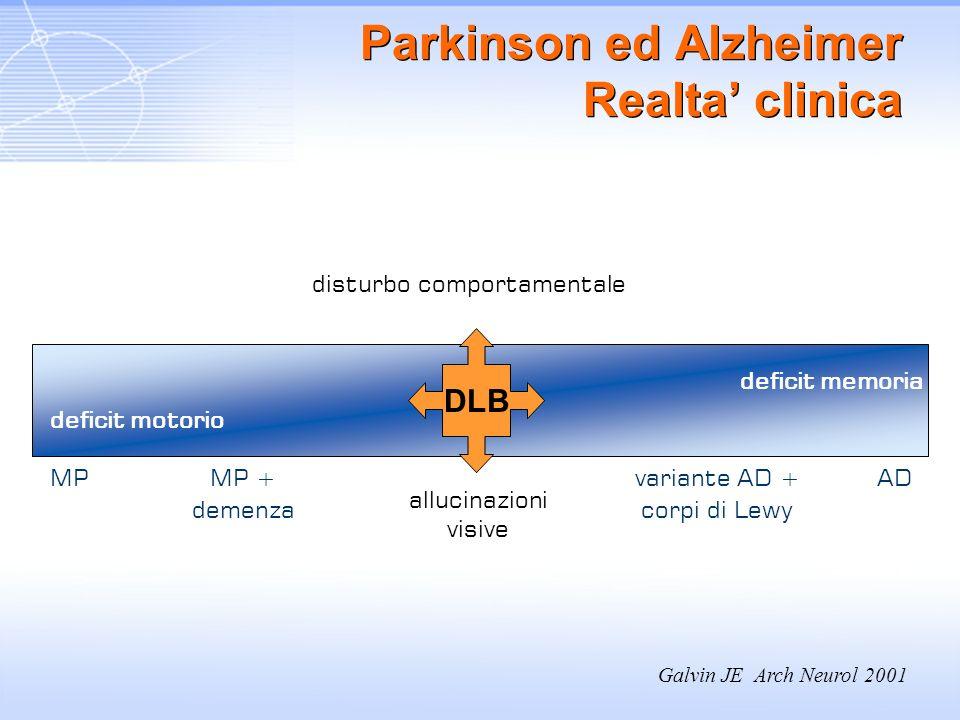 Parkinson ed Alzheimer Realta clinica MPMP + demenza variante AD + corpi di Lewy AD Galvin JE Arch Neurol 2001 DLB deficit memoria deficit motorio dis