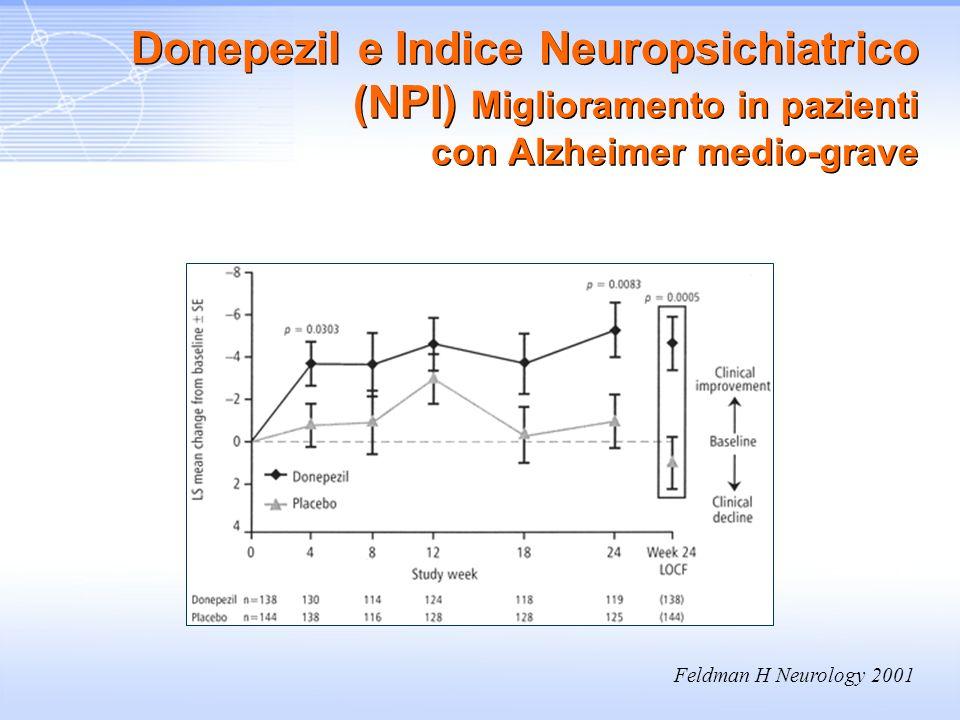 Feldman H Neurology 2001 Donepezil e Indice Neuropsichiatrico (NPI) Miglioramento in pazienti con Alzheimer medio-grave
