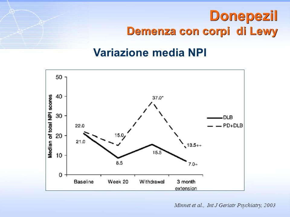 Donepezil Demenza con corpi di Lewy Variazione media NPI