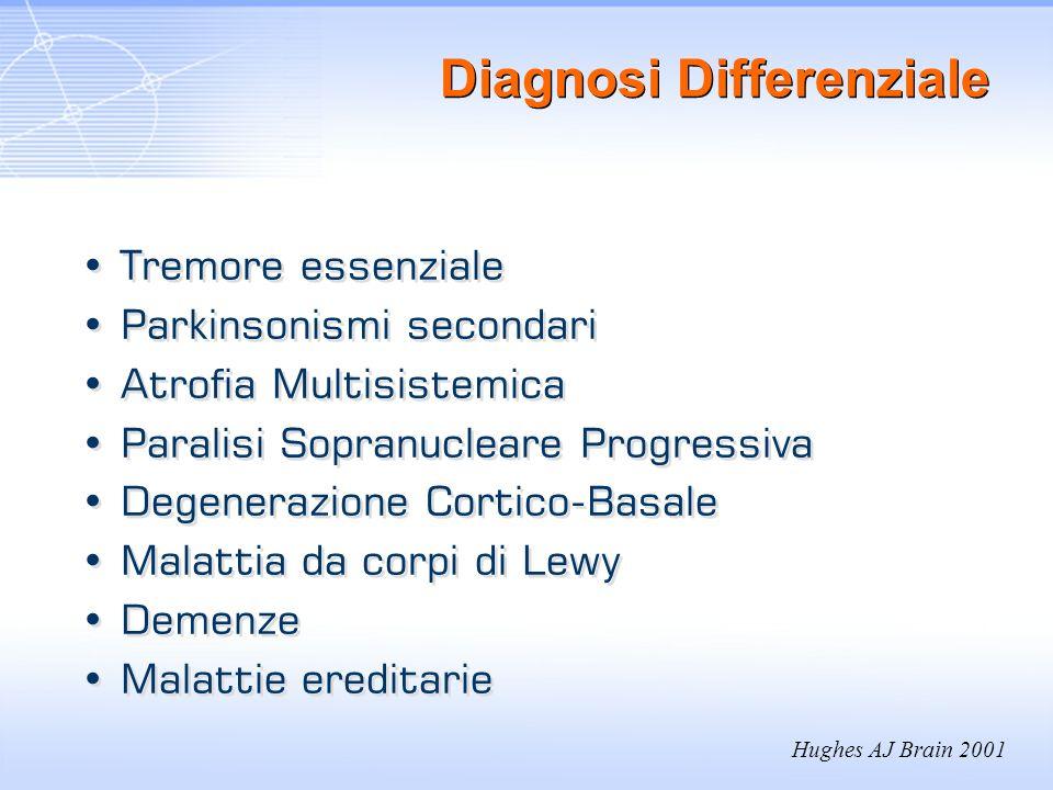 Diagnosi Differenziale Tremore essenziale Parkinsonismi secondari Atrofia Multisistemica Paralisi Sopranucleare Progressiva Degenerazione Cortico-Basa