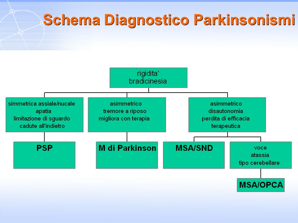 Schema Diagnostico Parkinsonismi