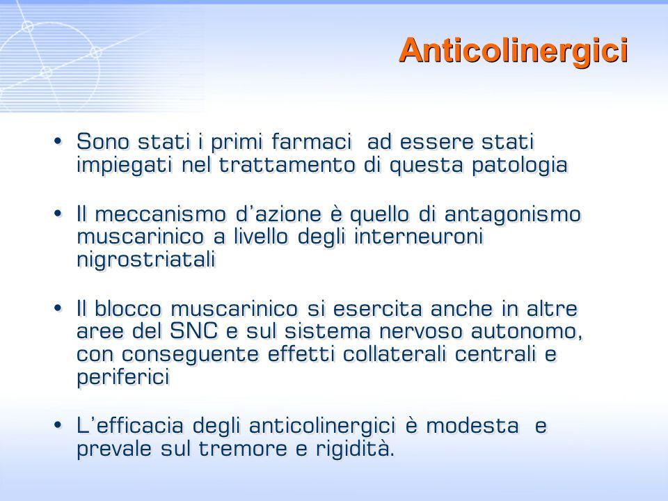 Anticolinergici Sono stati i primi farmaci ad essere stati impiegati nel trattamento di questa patologia Il meccanismo dazione è quello di antagonismo