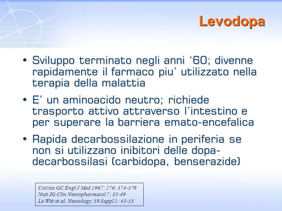 Levodopa Sviluppo terminato negli anni 60; divenne rapidamente il farmaco piu utilizzato nella terapia della malattia E un aminoacido neutro; richiede