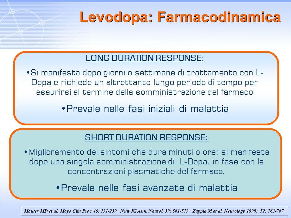 SHORT DURATION RESPONSE: Miglioramento dei sintomi che dura minuti o ore; si manifesta dopo una singola somministrazione di L-Dopa, in fase con le con