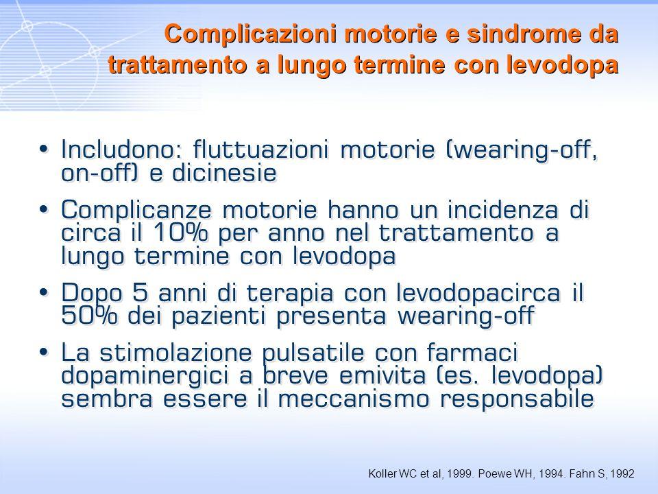 Complicazioni motorie e sindrome da trattamento a lungo termine con levodopa Includono: fluttuazioni motorie (wearing-off, on-off) e dicinesie Complic