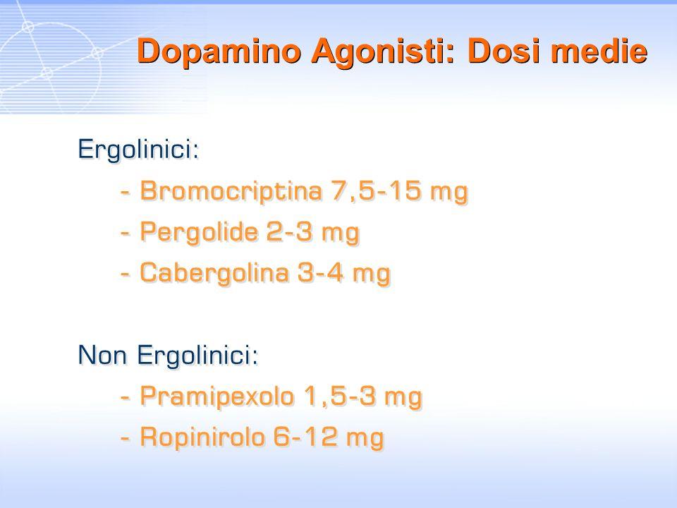 Dopamino Agonisti: Dosi medie Ergolinici: - Bromocriptina 7,5-15 mg - Pergolide 2-3 mg - Cabergolina 3-4 mg Non Ergolinici: - Pramipexolo 1,5-3 mg - R