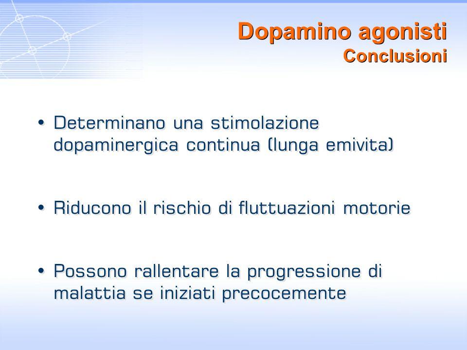 Dopamino agonisti Conclusioni Determinano una stimolazione dopaminergica continua (lunga emivita) Riducono il rischio di fluttuazioni motorie Possono
