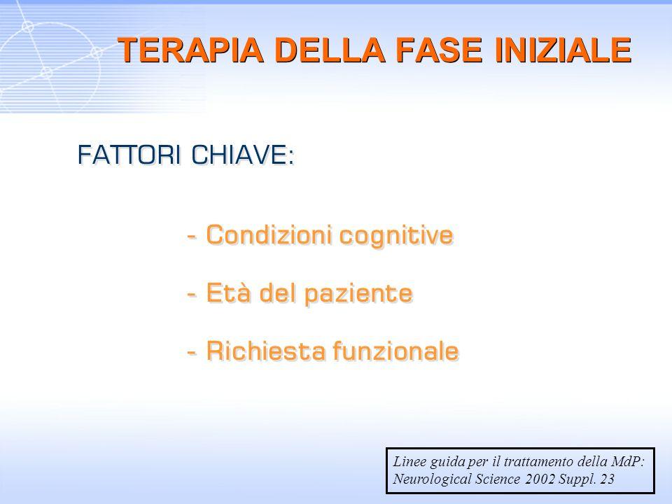 Linee guida per il trattamento della MdP: Neurological Science 2002 Suppl. 23 TERAPIA DELLA FASE INIZIALE FATTORI CHIAVE: - Condizioni cognitive - Età