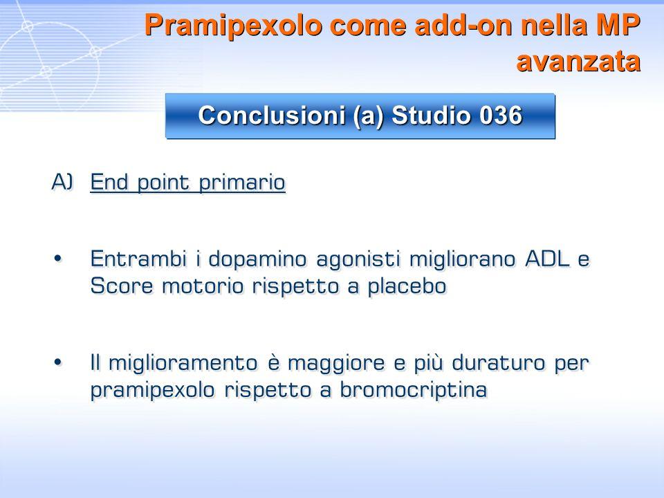 Pramipexolo come add-on nella MP avanzata A)End point primario Entrambi i dopamino agonisti migliorano ADL e Score motorio rispetto a placebo Il migli