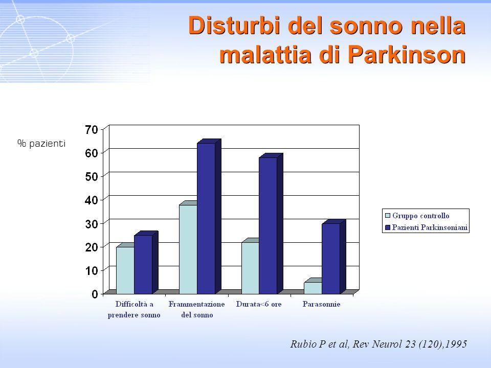 Disturbi del sonno nella malattia di Parkinson % pazienti Rubio P et al, Rev Neurol 23 (120),1995