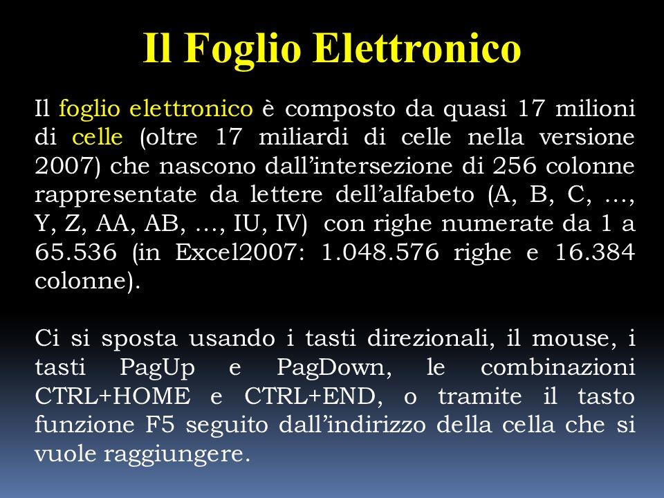 Il Foglio Elettronico Il foglio elettronico è composto da quasi 17 milioni di celle (oltre 17 miliardi di celle nella versione 2007) che nascono dallintersezione di 256 colonne rappresentate da lettere dellalfabeto (A, B, C, …, Y, Z, AA, AB, …, IU, IV) con righe numerate da 1 a 65.536 (in Excel2007: 1.048.576 righe e 16.384 colonne).