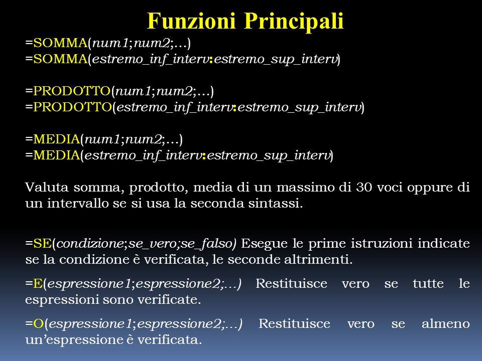 Funzioni Principali =SOMMA( num1 ; num2 ;…) =SOMMA( estremo_inf_interv : estremo_sup_interv ) =PRODOTTO( num1 ; num2 ;…) =PRODOTTO( estremo_inf_interv : estremo_sup_interv ) =MEDIA( num1 ; num2 ;…) =MEDIA( estremo_inf_interv : estremo_sup_interv ) Valuta somma, prodotto, media di un massimo di 30 voci oppure di un intervallo se si usa la seconda sintassi.