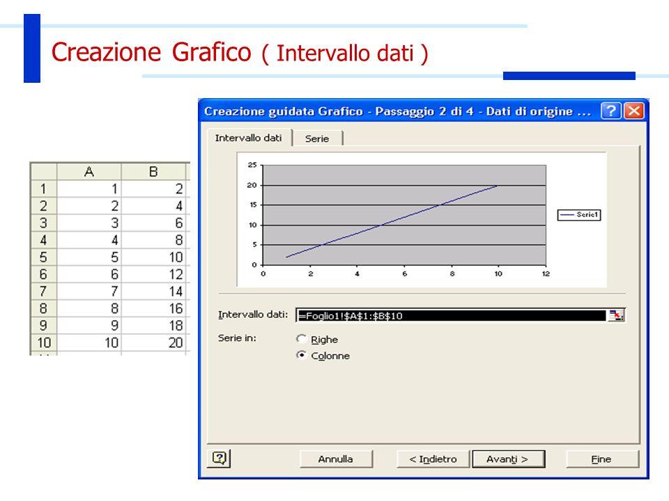Creazione Grafico ( Intervallo dati )