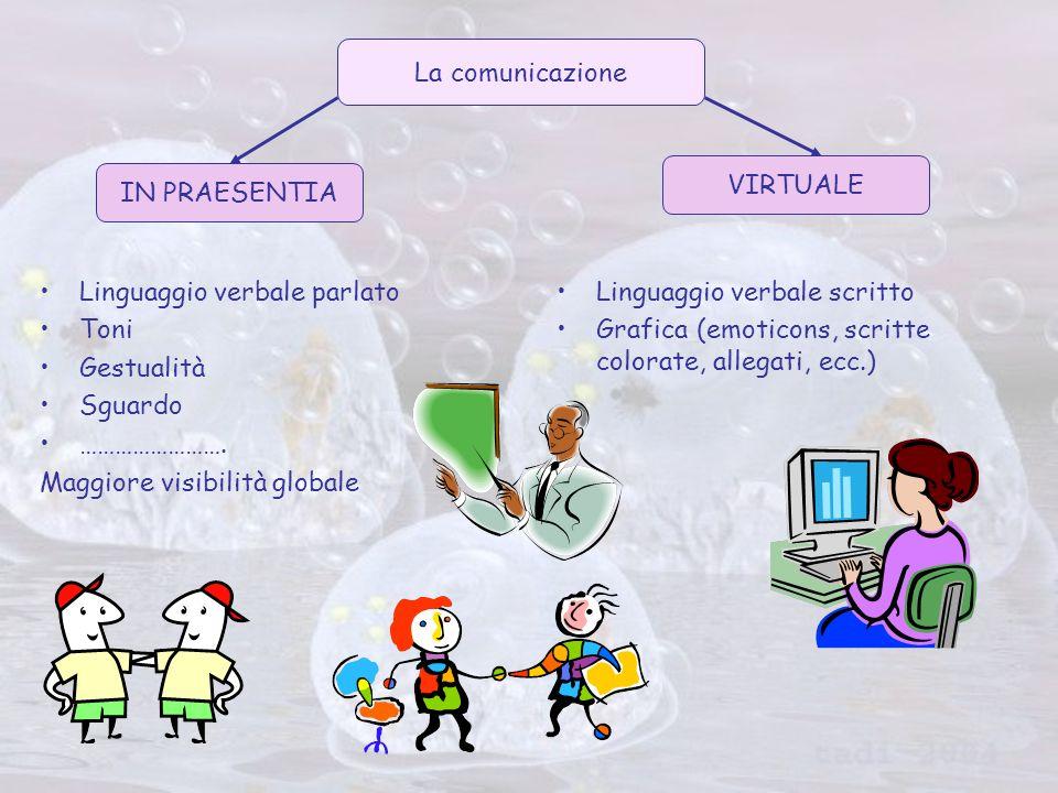 La comunicazione IN PRAESENTIA VIRTUALE Linguaggio verbale parlato Toni Gestualità Sguardo …………………….