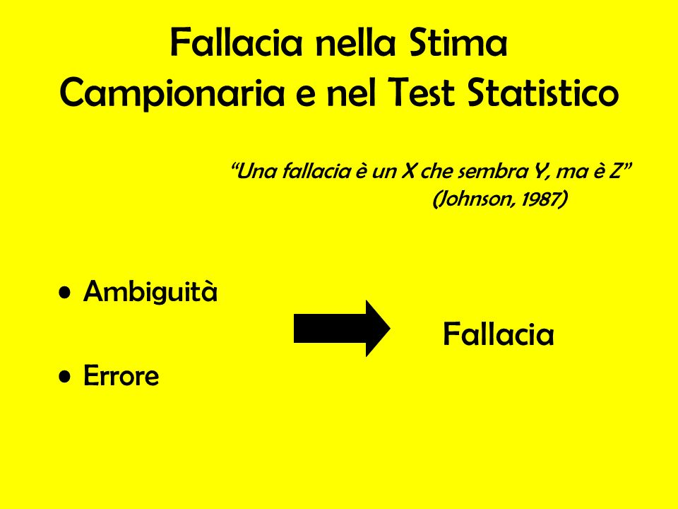 Fallacia nella Stima Campionaria e nel Test Statistico Ambiguità Fallacia Errore Una fallacia è un X che sembra Y, ma è Z (Johnson, 1987)