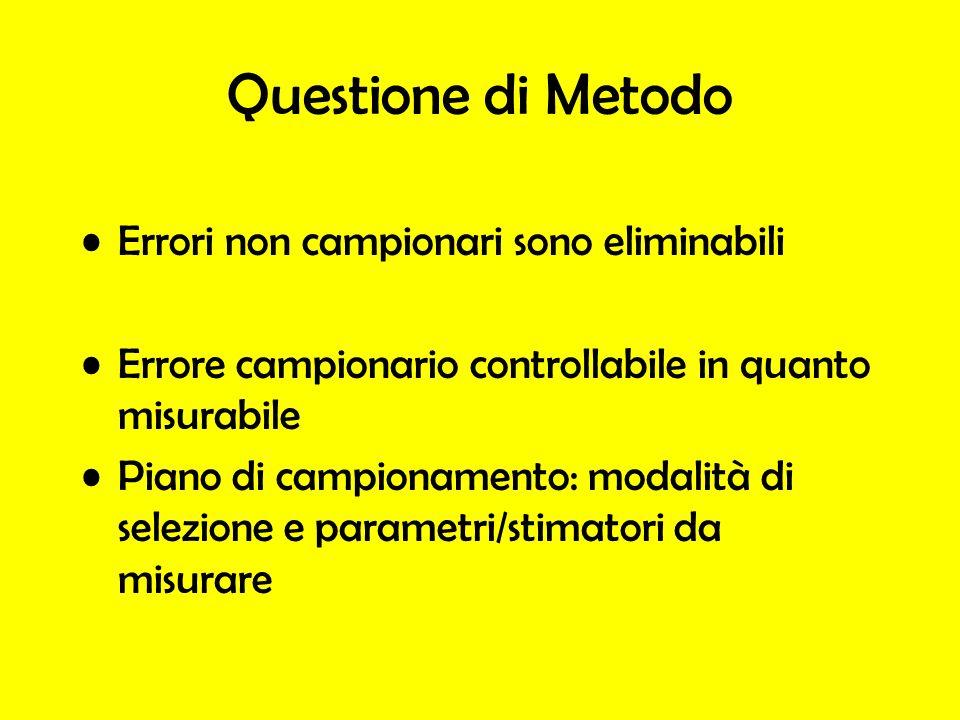 Questione di Metodo Errori non campionari sono eliminabili Errore campionario controllabile in quanto misurabile Piano di campionamento: modalità di s