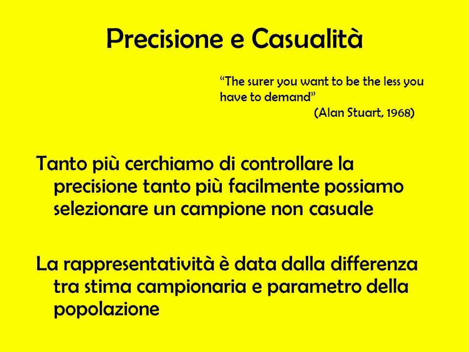 Precisione e Casualità Tanto più cerchiamo di controllare la precisione tanto più facilmente possiamo selezionare un campione non casuale La rappresen