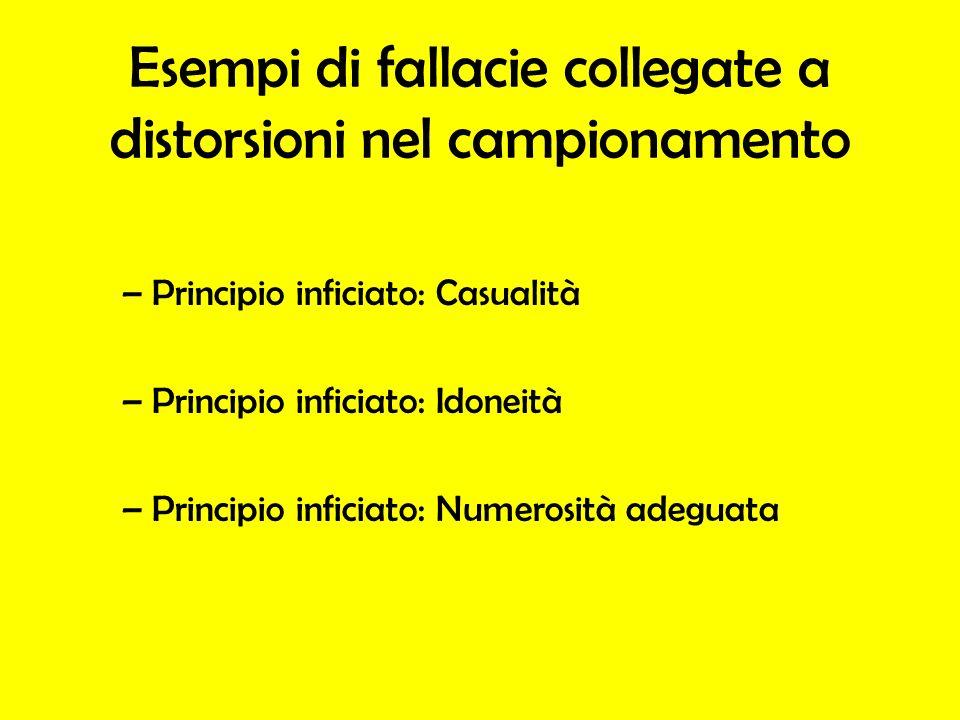 Esempi di fallacie collegate a distorsioni nel campionamento –Principio inficiato: Casualità –Principio inficiato: Idoneità –Principio inficiato: Nume
