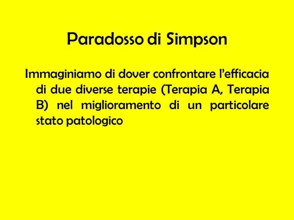 Paradosso di Simpson Immaginiamo di dover confrontare lefficacia di due diverse terapie (Terapia A, Terapia B) nel miglioramento di un particolare sta