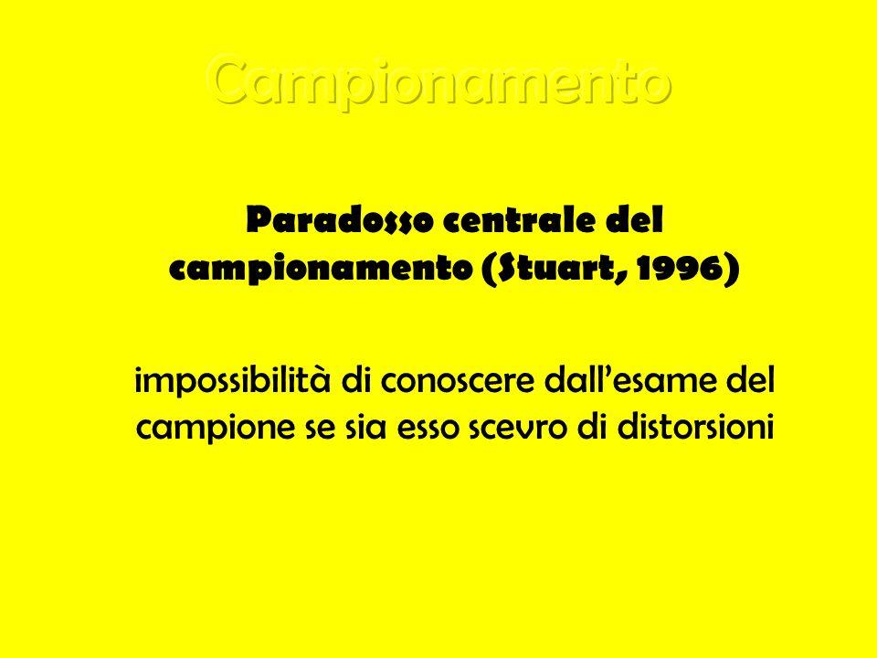 Paradosso centrale del campionamento (Stuart, 1996) impossibilità di conoscere dallesame del campione se sia esso scevro di distorsioni