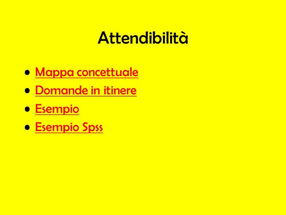 Attendibilità Mappa concettuale Domande in itinere Esempio Esempio Spss