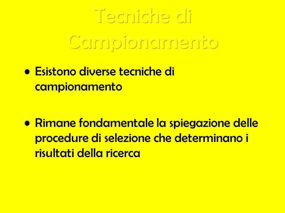 Campione Rappresentativo Rappresenta la popolazione alla quale si riferisce ma non lo è né per caratteristiche né per numerosità.