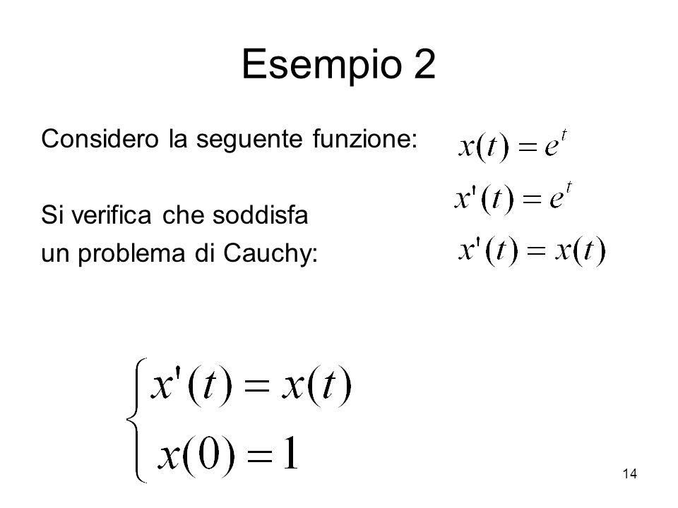 14 Esempio 2 Considero la seguente funzione: Si verifica che soddisfa un problema di Cauchy:
