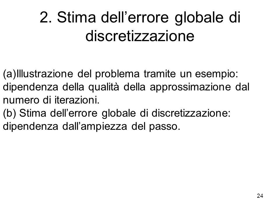 24 2. Stima dellerrore globale di discretizzazione (a)Illustrazione del problema tramite un esempio: dipendenza della qualità della approssimazione da