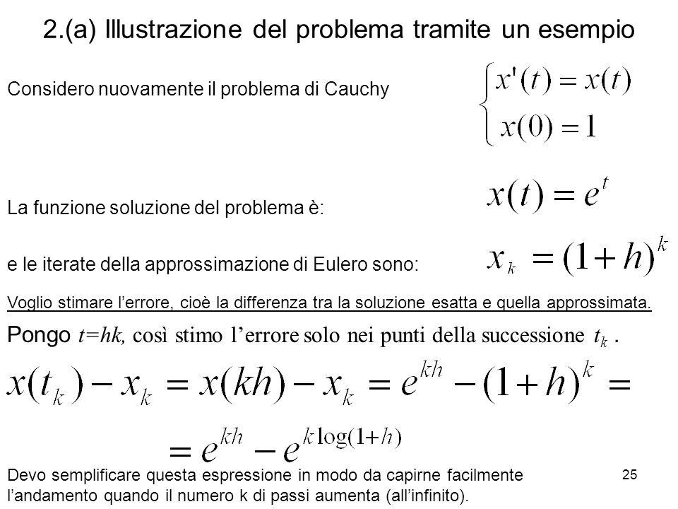 25 La funzione soluzione del problema è: e le iterate della approssimazione di Eulero sono: Pongo t=hk, così stimo lerrore solo nei punti della succes
