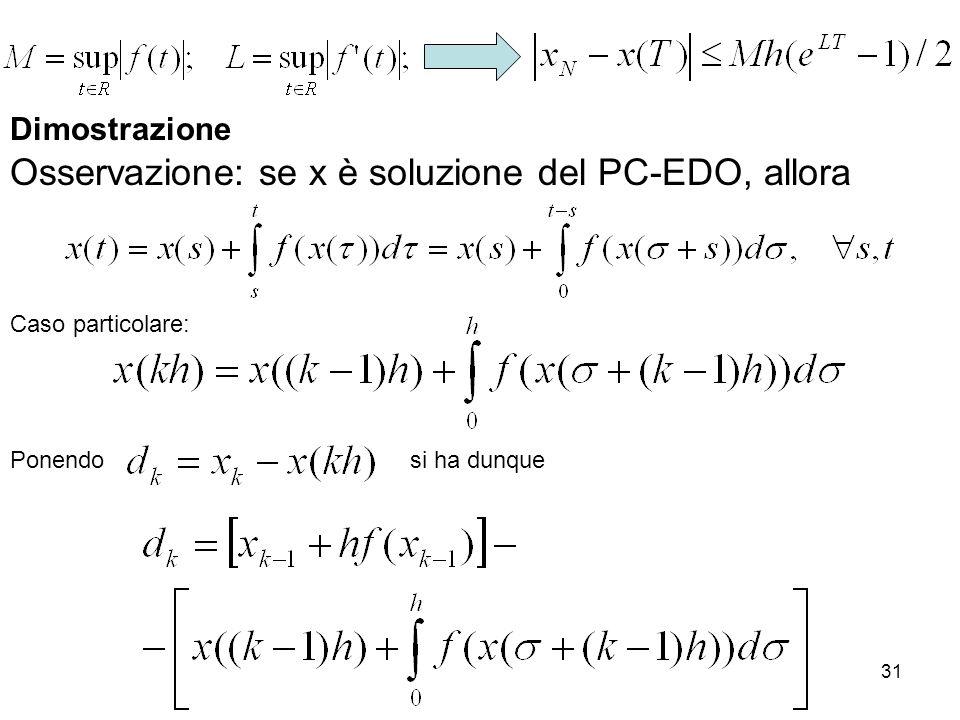 31 Dimostrazione Osservazione: se x è soluzione del PC-EDO, allora Ponendosi ha dunque Caso particolare: