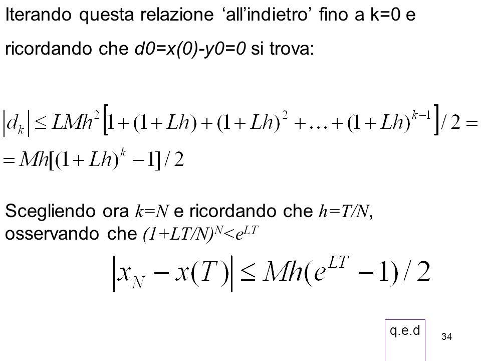 34 Iterando questa relazione allindietro fino a k=0 e ricordando che d0=x(0)-y0=0 si trova: Scegliendo ora k=N e ricordando che h=T/N, osservando che