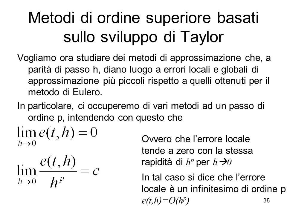 35 Metodi di ordine superiore basati sullo sviluppo di Taylor Vogliamo ora studiare dei metodi di approssimazione che, a parità di passo h, diano luog