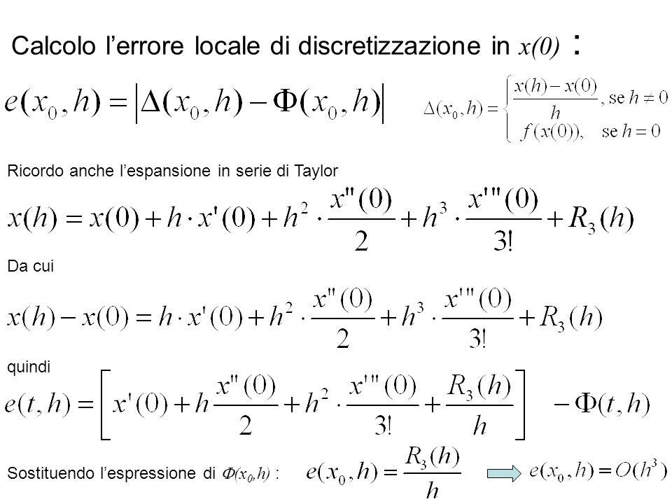 38 Calcolo lerrore locale di discretizzazione in x(0) : Ricordo anche lespansione in serie di Taylor Da cui Sostituendo lespressione di (x 0,h) : quin