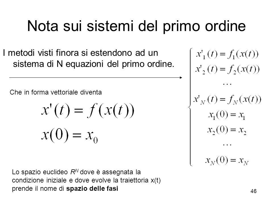 46 Nota sui sistemi del primo ordine I metodi visti finora si estendono ad un sistema di N equazioni del primo ordine. Che in forma vettoriale diventa
