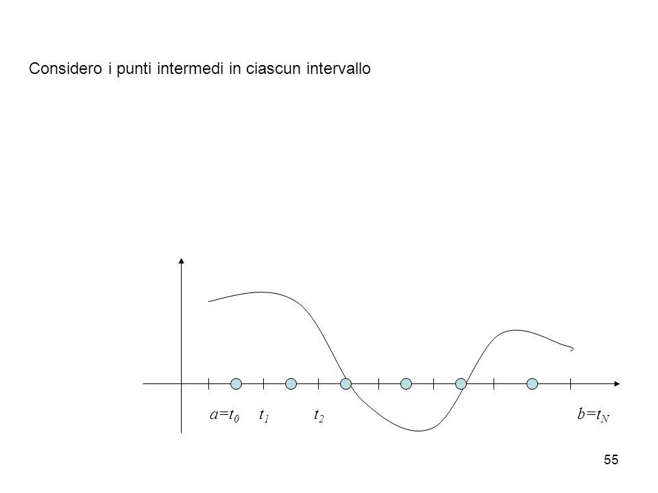 55 a=t 0 t1t1 t2t2 b=t N Considero i punti intermedi in ciascun intervallo