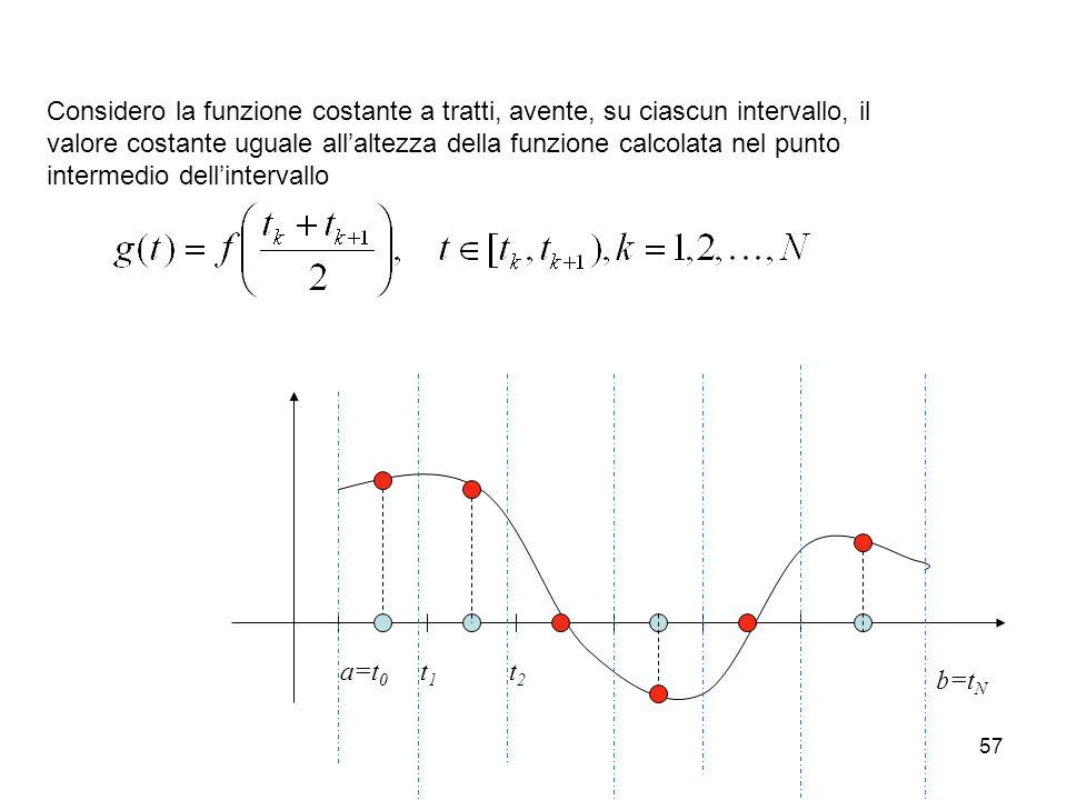 57 a=t 0 t1t1 t2t2 b=t N Considero la funzione costante a tratti, avente, su ciascun intervallo, il valore costante uguale allaltezza della funzione c