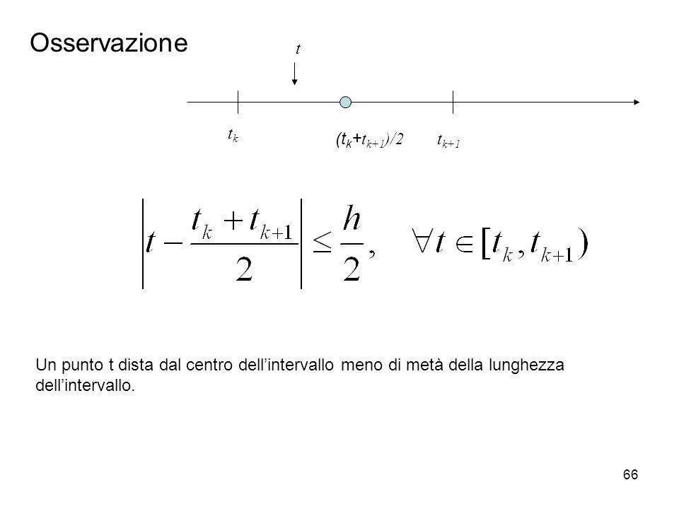 66 Osservazione tktk t k+1 (t k + t k+1 )/2 t Un punto t dista dal centro dellintervallo meno di metà della lunghezza dellintervallo.