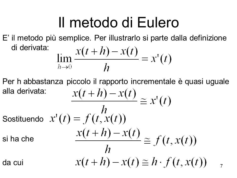 7 Il metodo di Eulero E il metodo più semplice. Per illustrarlo si parte dalla definizione di derivata: Per h abbastanza piccolo il rapporto increment
