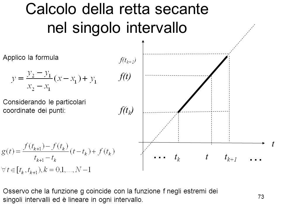 73 Calcolo della retta secante nel singolo intervallo t t k t t k+1 f(t k+1 ) f(t) f(t k ) … … Applico la formula Considerando le particolari coordina