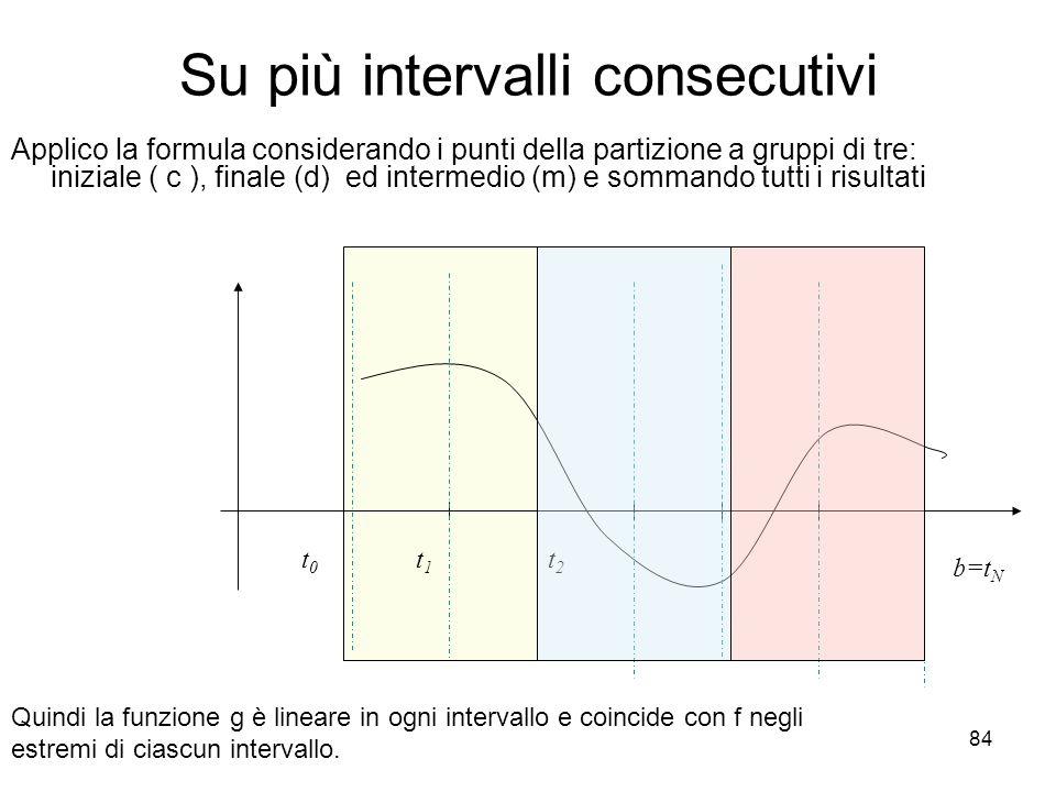 84 Su più intervalli consecutivi Applico la formula considerando i punti della partizione a gruppi di tre: iniziale ( c ), finale (d) ed intermedio (m