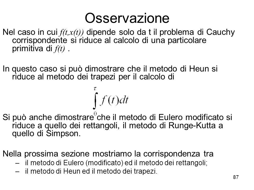 87 Osservazione Nel caso in cui f(t,x(t)) dipende solo da t il problema di Cauchy corrispondente si riduce al calcolo di una particolare primitiva di