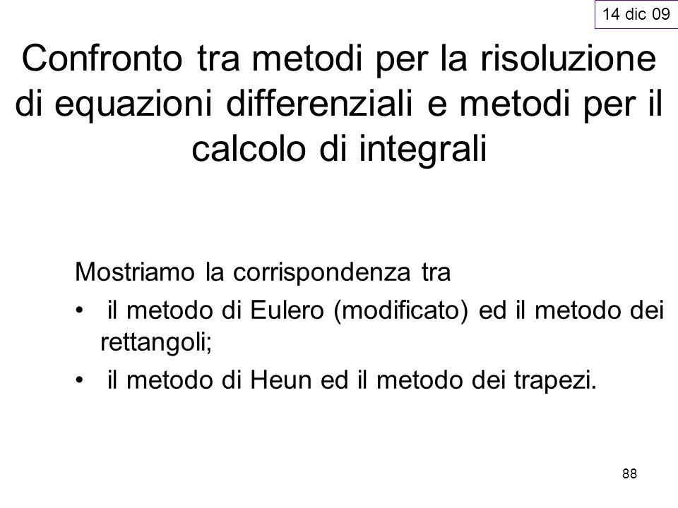 88 Confronto tra metodi per la risoluzione di equazioni differenziali e metodi per il calcolo di integrali Mostriamo la corrispondenza tra il metodo d