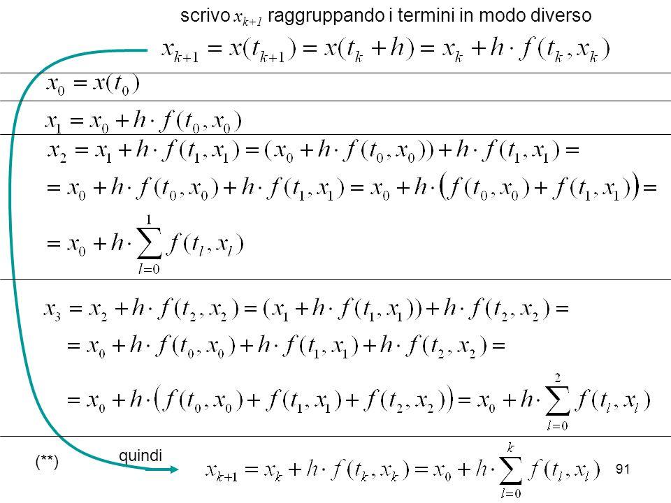 91 scrivo x k+1 raggruppando i termini in modo diverso (**) quindi