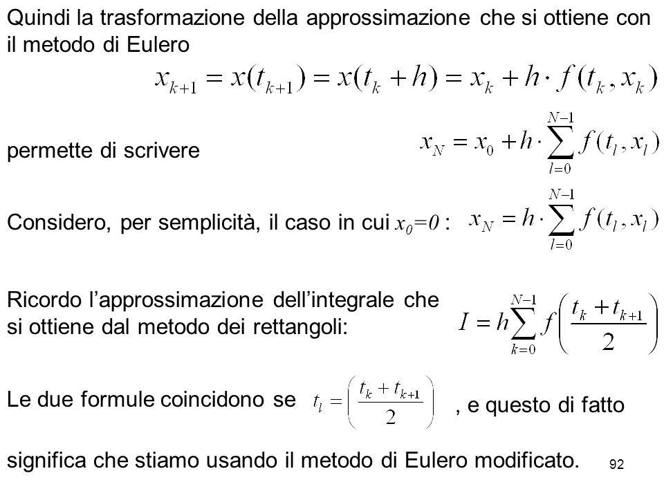 92 Quindi la trasformazione della approssimazione che si ottiene con il metodo di Eulero Considero, per semplicità, il caso in cui x 0 =0 : permette d