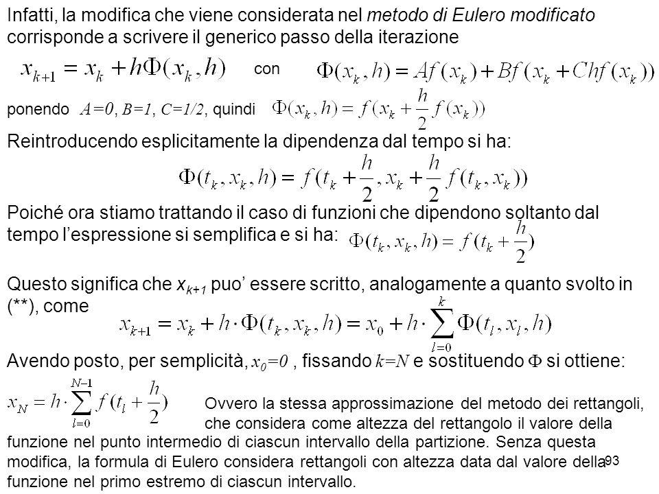 93 Infatti, la modifica che viene considerata nel metodo di Eulero modificato corrisponde a scrivere il generico passo della iterazione ponendo A=0, B